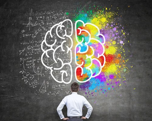 Emotional Intelligence will put you on the path to success